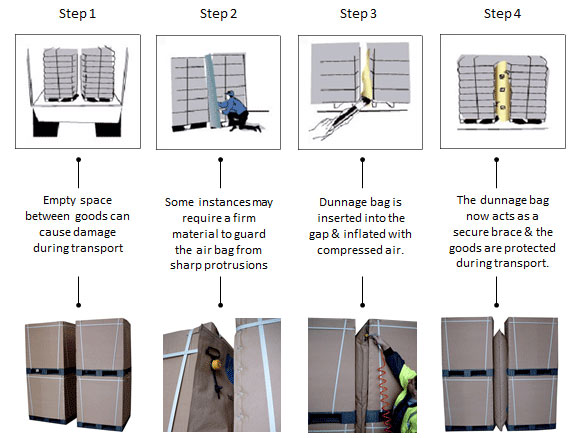 dunnage air bags 5